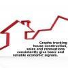 Graphs tracking house construction, sales and renovations consistently give basic and reliable economic signals.