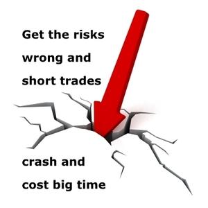 Unique risks of selling short